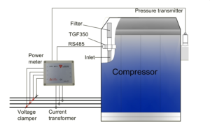 CAE350S Air Compressor Analyzing System operating status