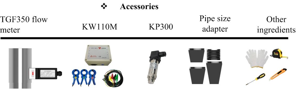 CAE350S accessories