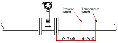 temperature and pressure sensor downstream of flowmeter