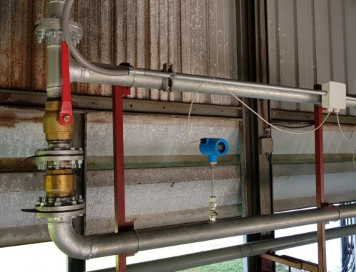 Gas Flow Measurement Thermal Mass Flowmeters