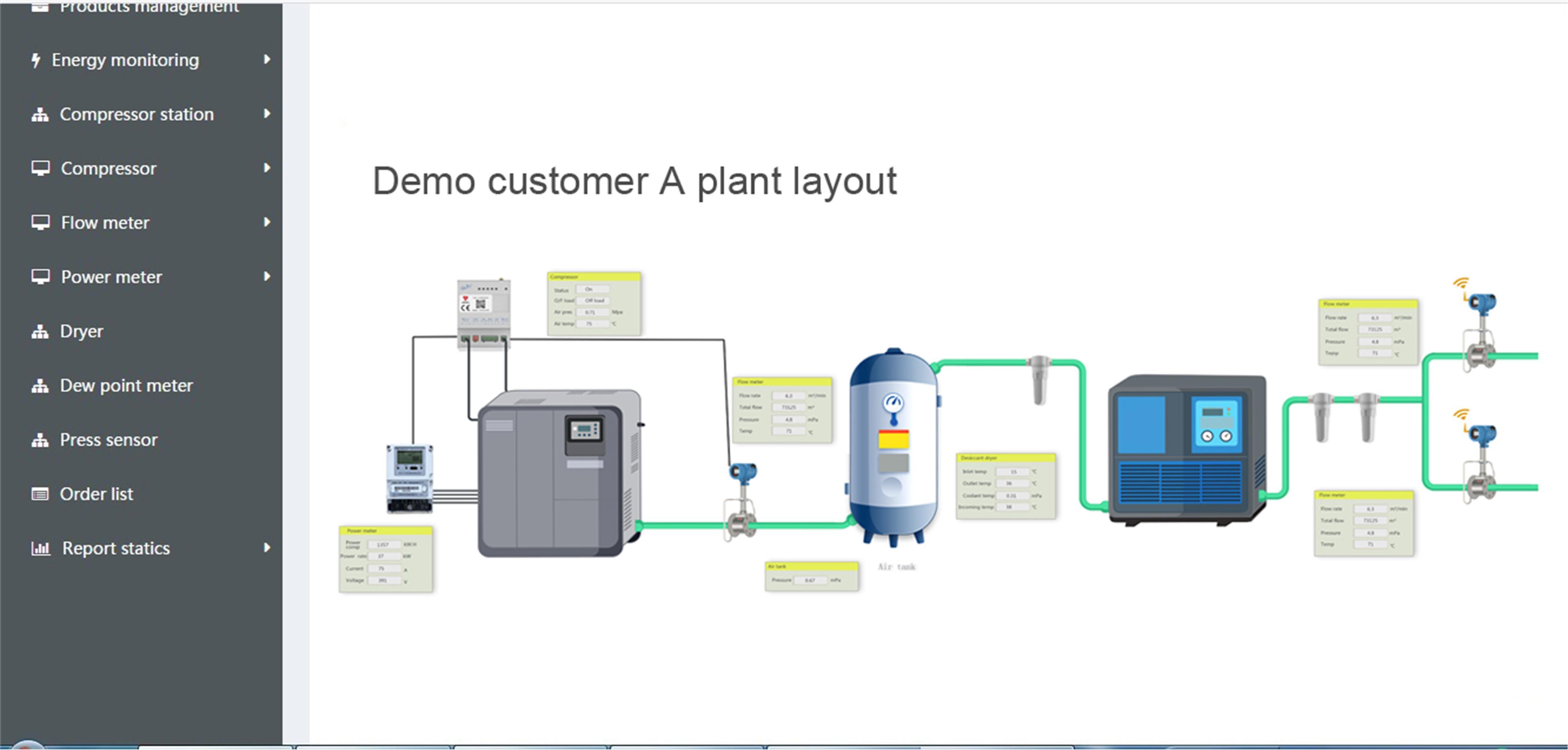 Comate compressor management CRM system