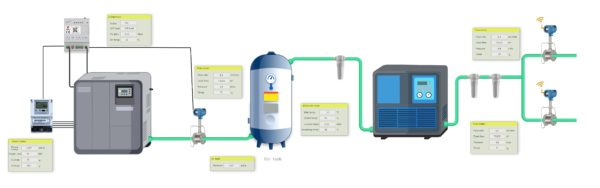 COMATE -Compressed air process control system