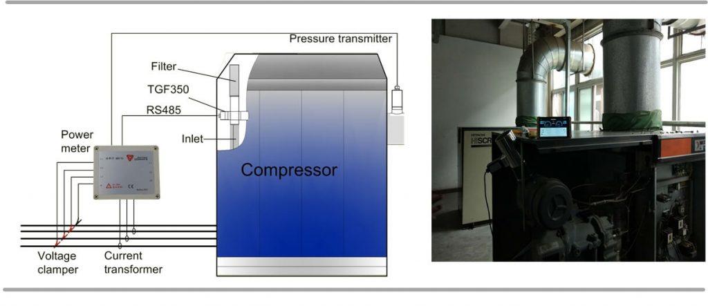 CAE350S-Air-Compressor-Analyzing-System-working